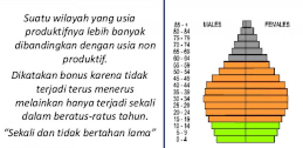 Bonus Demografi dan Investasi pada Pembangunan Kesehatan dan Gizi